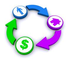 Пошаговая инструкция по увеличению уставного капитала